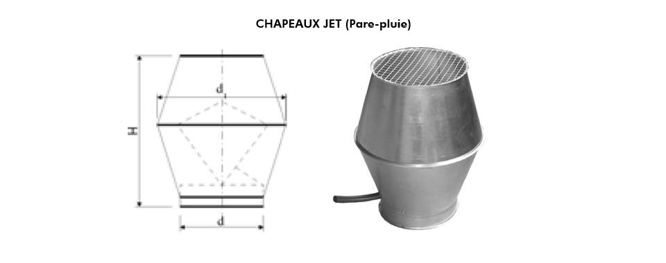 Photo Chapeaux jet et pare-pluie